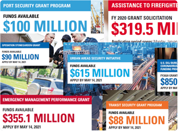 GOVERNMENT GRANT ASSISTANCE PROGRAMS